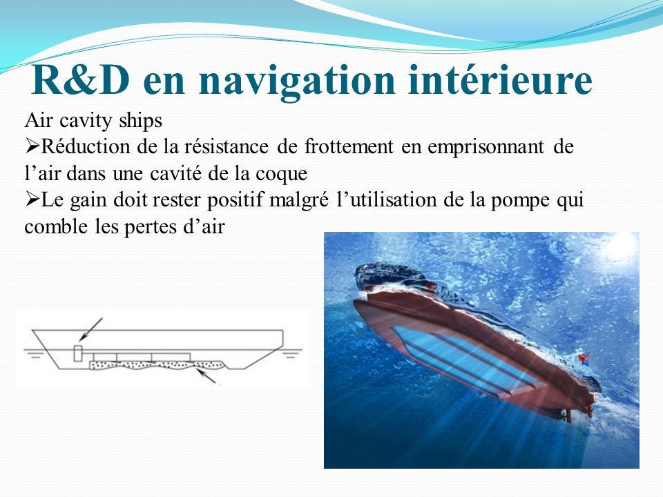 R&D en navigation intérieure Air cavity ships Réduction de la résistance de frottement en emprisonnant de lair dans une cavité de la coque Le gain doit rester positif malgré lutilisation de la pompe qui comble les pertes dair