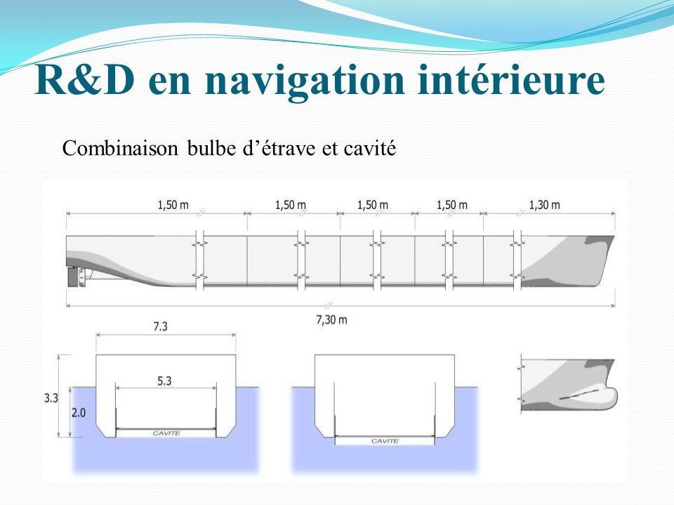 R&D en navigation intérieure Combinaison bulbe détrave et cavité