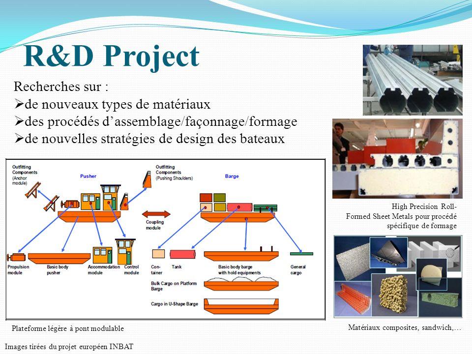 R&D Project Matériaux composites, sandwich,… High Precision Roll- Formed Sheet Metals pour procédé spécifique de formage Recherches sur : de nouveaux types de matériaux des procédés dassemblage/façonnage/formage de nouvelles stratégies de design des bateaux Plateforme légère à pont modulable Images tirées du projet européen INBAT