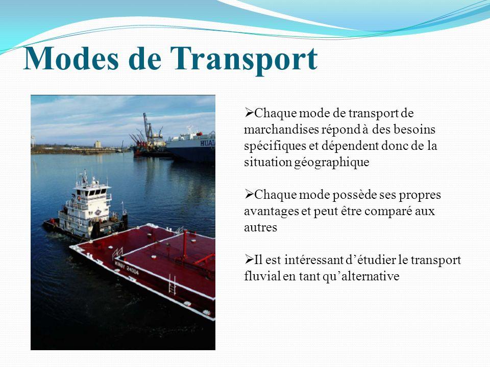 Modes de Transport Chaque mode de transport de marchandises répond à des besoins spécifiques et dépendent donc de la situation géographique Chaque mode possède ses propres avantages et peut être comparé aux autres Il est intéressant détudier le transport fluvial en tant qualternative