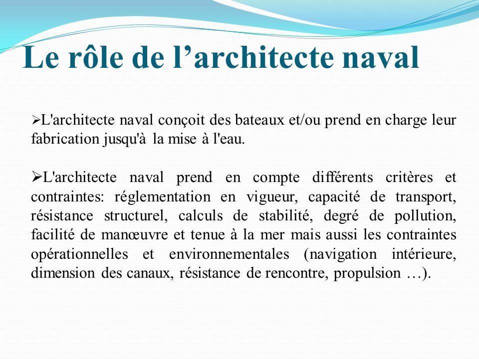 Le rôle de larchitecte naval L'architecte naval conçoit des bateaux et/ou prend en charge leur fabrication jusqu'à la mise à l'eau. L'architecte naval