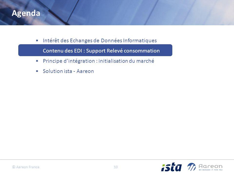 © Aareon France 10 Agenda Intérêt des Echanges de Données Informatiques Contenu des EDI : Support Relevé consommation Principe dintégration : initialisation du marché Solution ista - Aareon