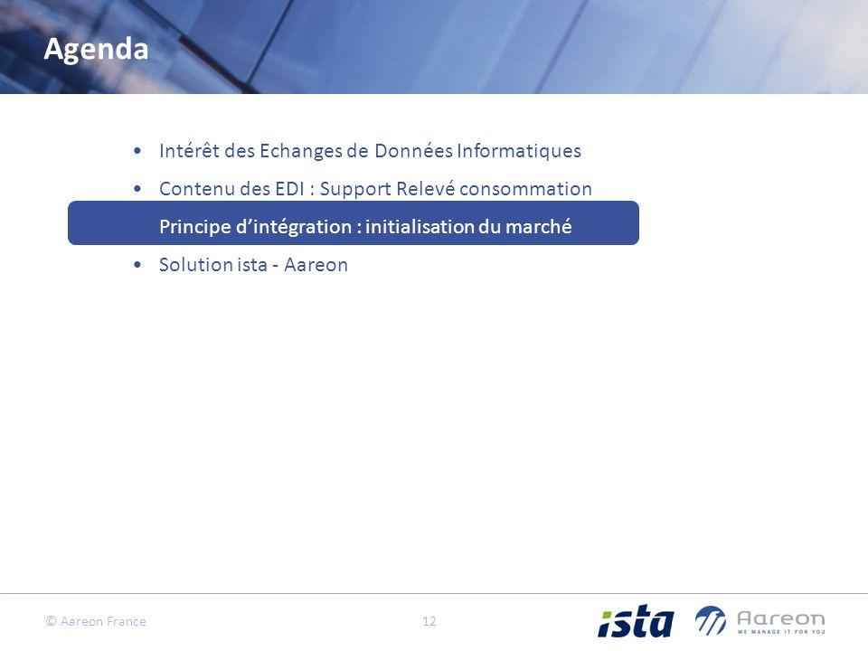 © Aareon France 12 Agenda Intérêt des Echanges de Données Informatiques Contenu des EDI : Support Relevé consommation Principe dintégration : initialisation du marché Solution ista - Aareon