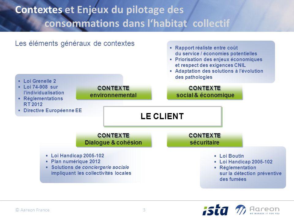 © Aareon France 14 Agenda Intérêt des Echanges de Données Informatiques Contenu des EDI : Support Relevé consommation Principe dintégration : initialisation du marché Solution ista - Aareon