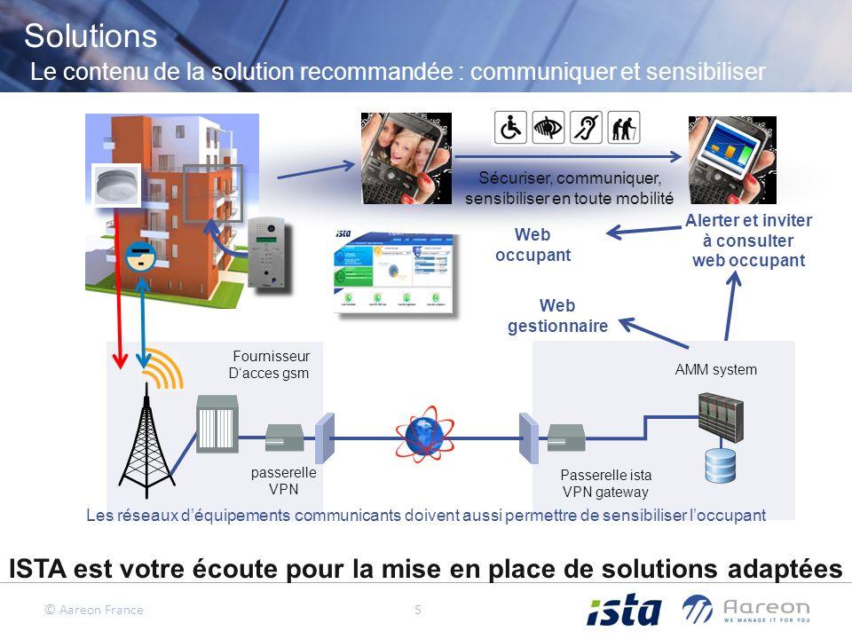 © Aareon France 16 Solution ista-Aareon : détail des échanges