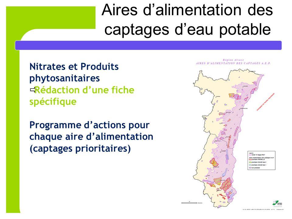 6 Aires dalimentation des captages deau potable Nitrates et Produits phytosanitaires Rédaction dune fiche spécifique Programme dactions pour chaque aire dalimentation (captages prioritaires)