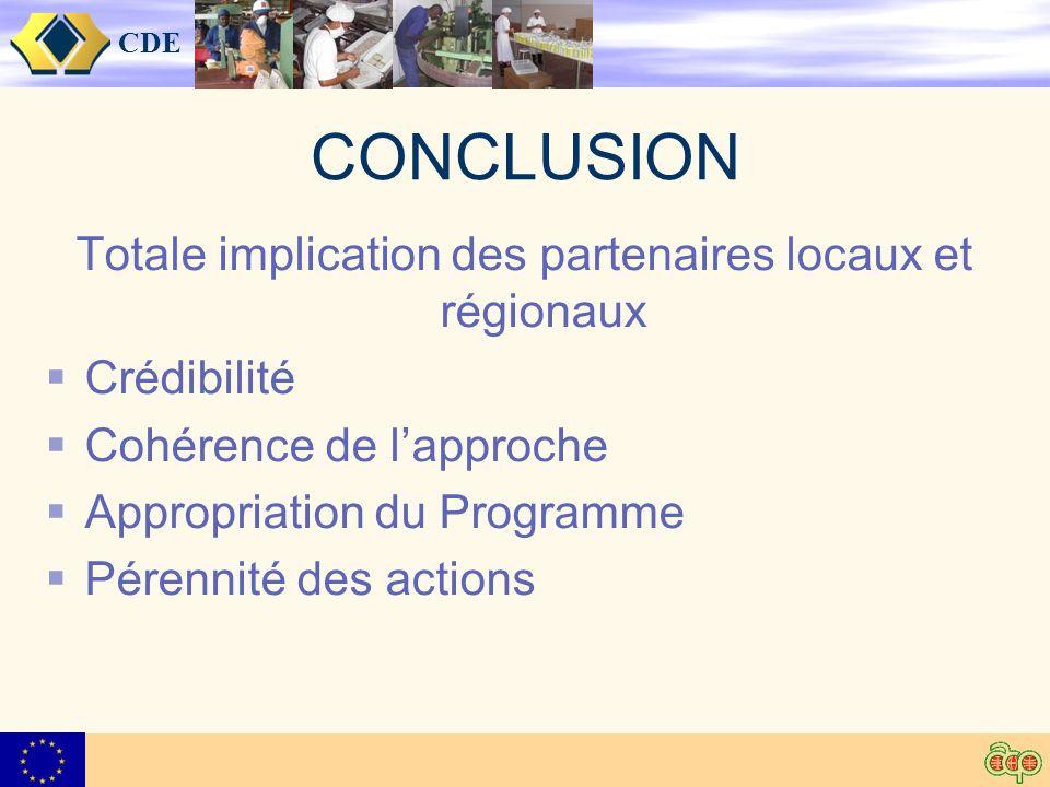CDE CONCLUSION Totale implication des partenaires locaux et régionaux Crédibilité Cohérence de lapproche Appropriation du Programme Pérennité des actions