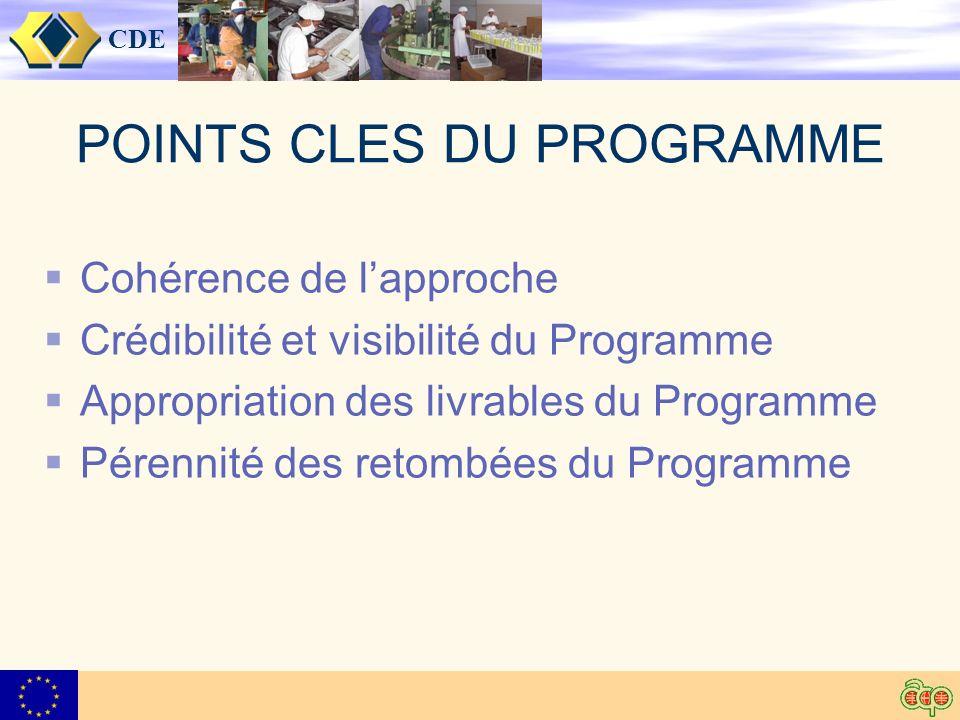 CDE POINTS CLES DU PROGRAMME Cohérence de lapproche Crédibilité et visibilité du Programme Appropriation des livrables du Programme Pérennité des retombées du Programme