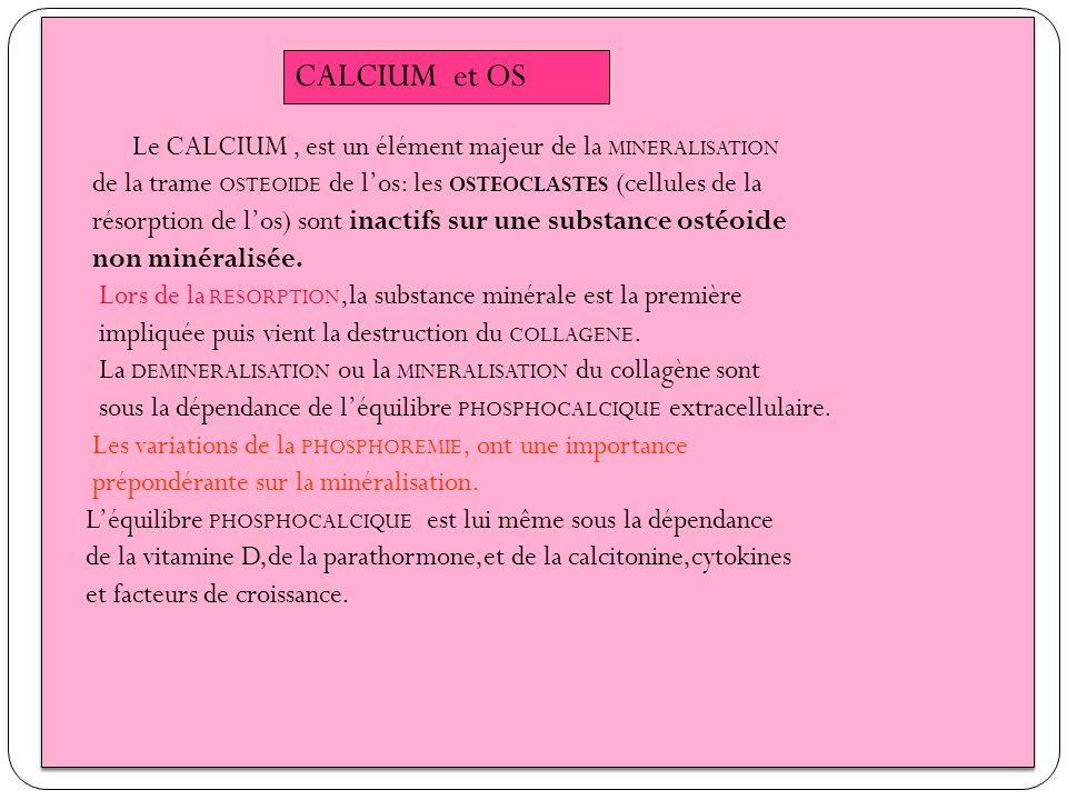 Le CALCIUM, est un élément majeur de la MINERALISATION de la trame OSTEOIDE de los: les OSTEOCLASTES (cellules de la résorption de los) sont inactifs