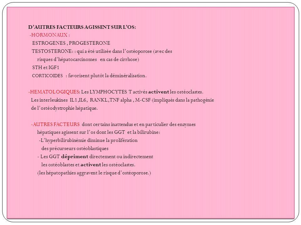 DAUTRES FACTEURS AGISSENT SUR LOS: -HORMONAUX : ESTROGENES, PROGESTERONE TESTOSTERONE: : qui a été utilisée dans lostéoporose (avec des risques dhépat