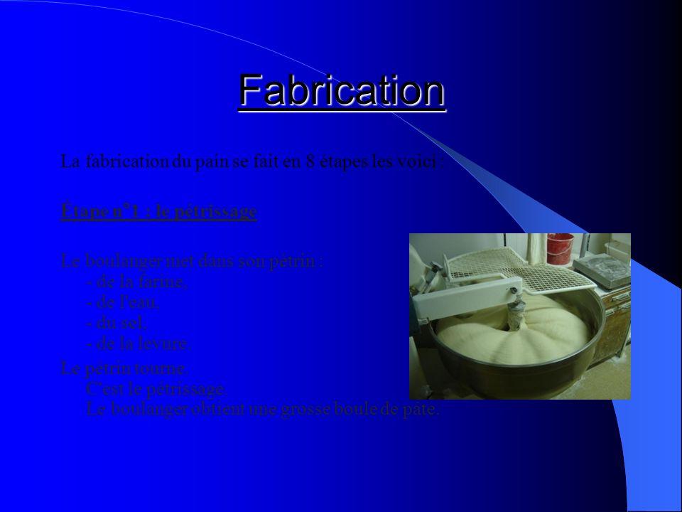 Fabrication La fabrication du pain se fait en 8 étapes les voici : Étape n°1 : le pétrissage Le boulanger met dans son pétrin : - de la farine, - de l