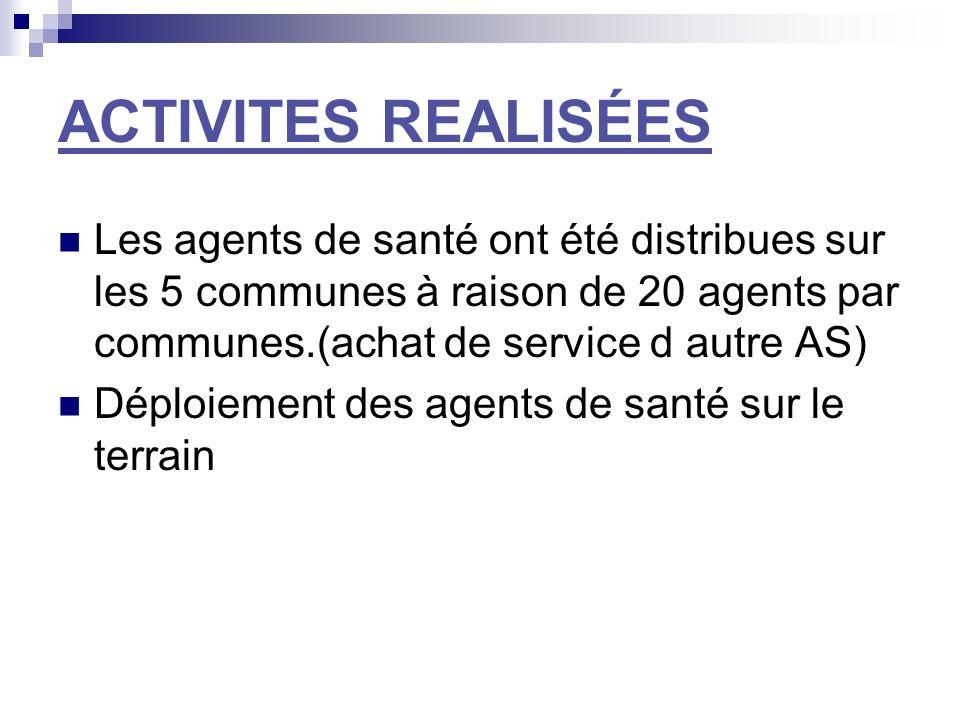 ACTIVITES REALISÉES Les agents de santé ont été distribues sur les 5 communes à raison de 20 agents par communes.(achat de service d autre AS) Déploiement des agents de santé sur le terrain