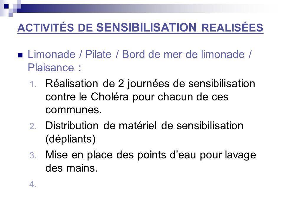 ACTIVITÉS DE SENSIBILISATION REALISÉES Limonade / Pilate / Bord de mer de limonade / Plaisance : 1. Réalisation de 2 journées de sensibilisation contr