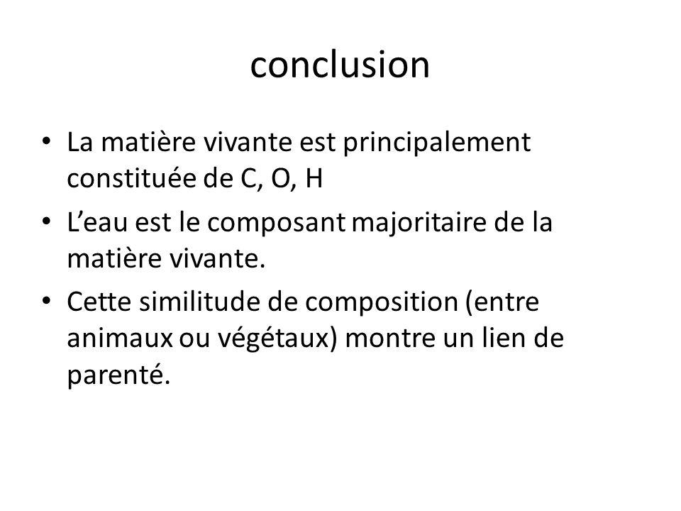 conclusion La matière vivante est principalement constituée de C, O, H Leau est le composant majoritaire de la matière vivante. Cette similitude de co