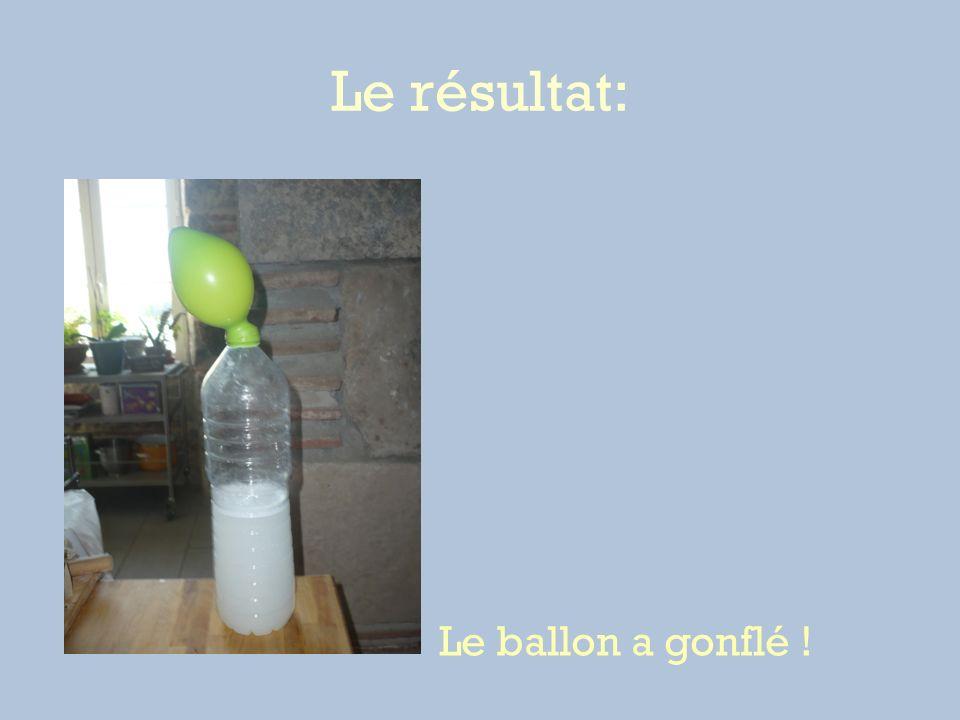 Le résultat: Le ballon a gonflé !