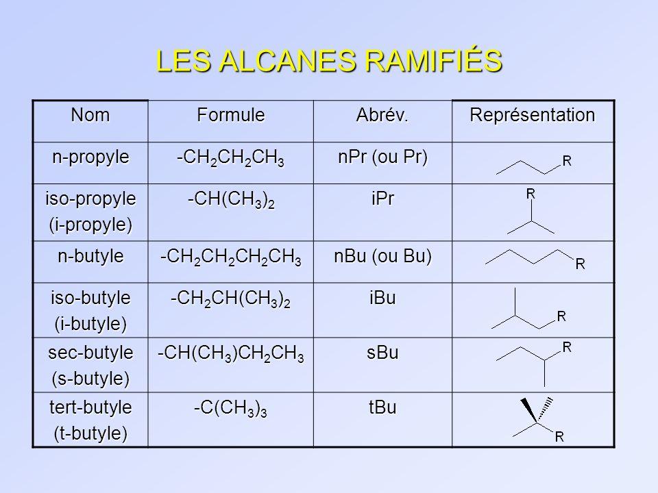 LES ALCANES RAMIFIÉS NomFormuleAbrév.Représentation n-propyle -CH 2 CH 2 CH 3 nPr (ou Pr) iso-propyle(i-propyle) -CH(CH 3 ) 2 iPr n-butyle -CH 2 CH 2