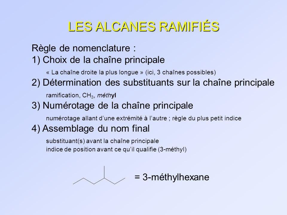 LES ALCANES RAMIFIÉS Règle de nomenclature : 1) Choix de la chaîne principale « La chaîne droite la plus longue » (ici, 3 chaînes possibles) 2) Déterm