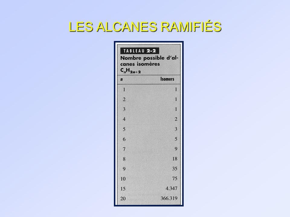 LES ALCANES RAMIFIÉS