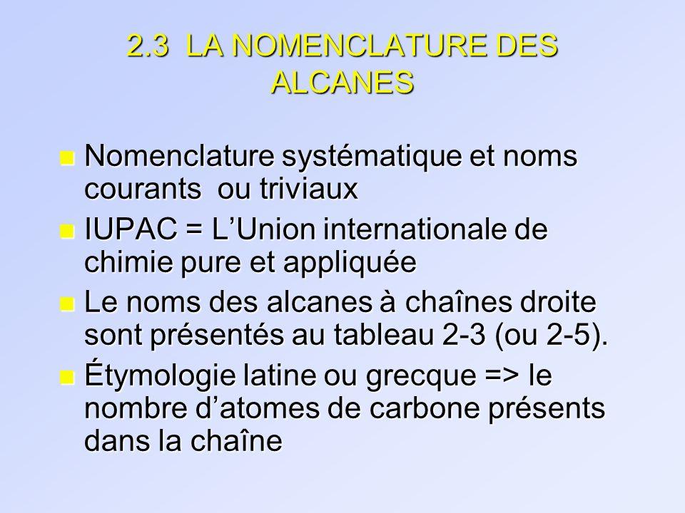 2.3 LA NOMENCLATURE DES ALCANES n Nomenclature systématique et noms courants ou triviaux n IUPAC = LUnion internationale de chimie pure et appliquée n