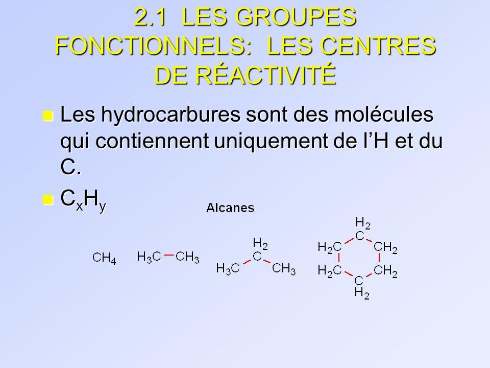 2.1 LES GROUPES FONCTIONNELS: LES CENTRES DE RÉACTIVITÉ n Les hydrocarbures sont des molécules qui contiennent uniquement de lH et du C. n C x H y