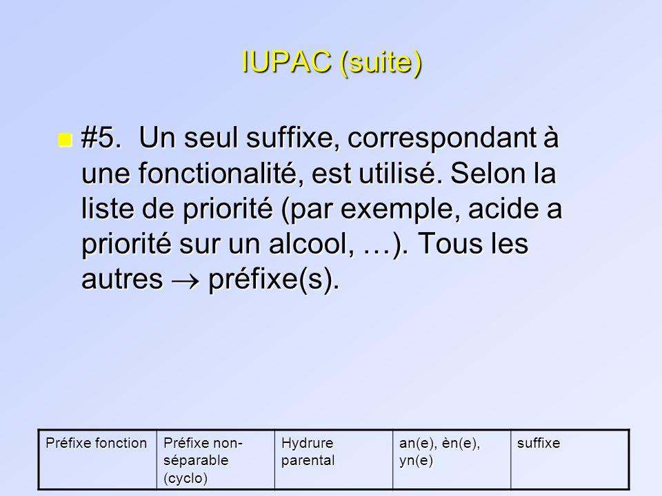 IUPAC (suite) n #5. Un seul suffixe, correspondant à une fonctionalité, est utilisé. Selon la liste de priorité (par exemple, acide a priorité sur un