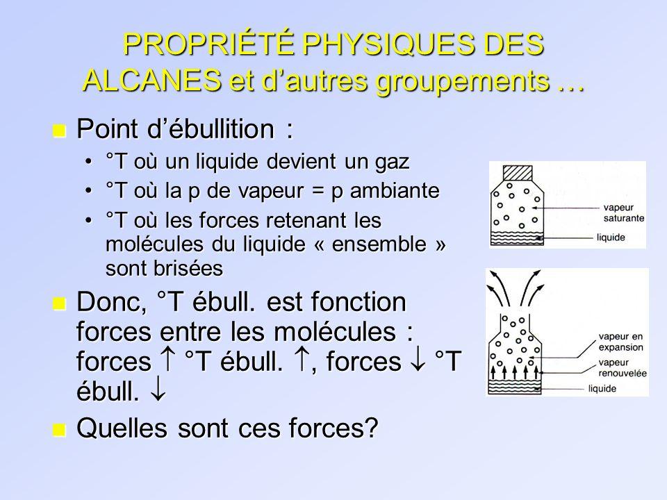 PROPRIÉTÉ PHYSIQUES DES ALCANES et dautres groupements … n Point débullition : °T où un liquide devient un gaz°T où un liquide devient un gaz °T où la