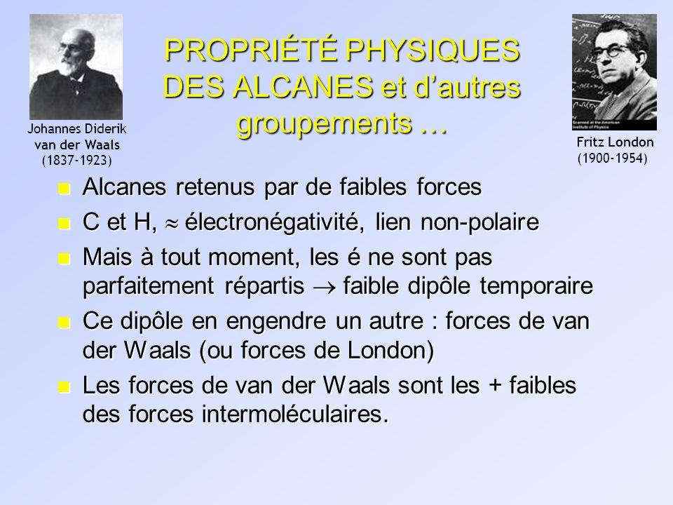 PROPRIÉTÉ PHYSIQUES DES ALCANES et dautres groupements … n Alcanes retenus par de faibles forces n C et H, électronégativité, lien non-polaire n Mais