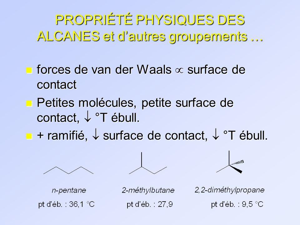 PROPRIÉTÉ PHYSIQUES DES ALCANES et dautres groupements … n forces de van der Waals surface de contact n Petites molécules, petite surface de contact,