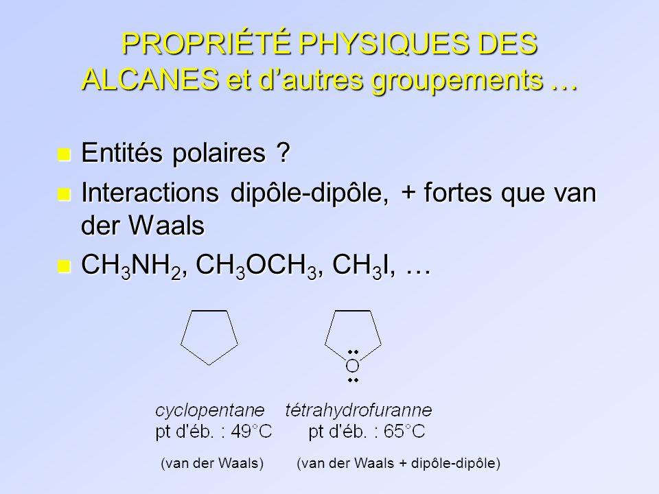 PROPRIÉTÉ PHYSIQUES DES ALCANES et dautres groupements … n Entités polaires ? n Interactions dipôle-dipôle, + fortes que van der Waals n CH 3 NH 2, CH