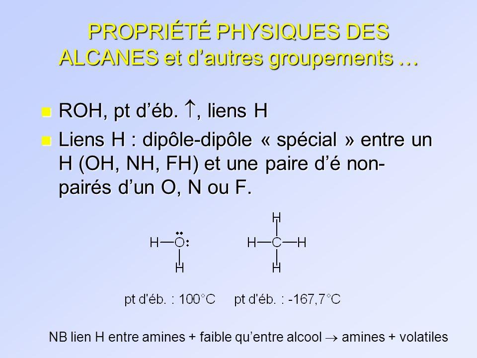 PROPRIÉTÉ PHYSIQUES DES ALCANES et dautres groupements … n ROH, pt déb., liens H n Liens H : dipôle-dipôle « spécial » entre un H (OH, NH, FH) et une
