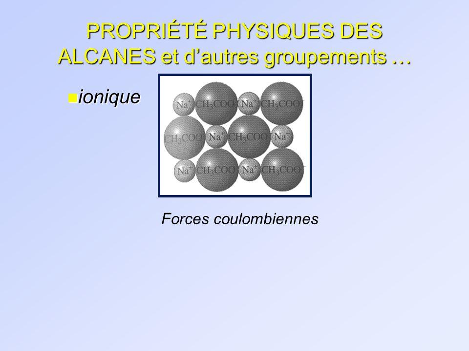 PROPRIÉTÉ PHYSIQUES DES ALCANES et dautres groupements … n ionique Forces coulombiennes