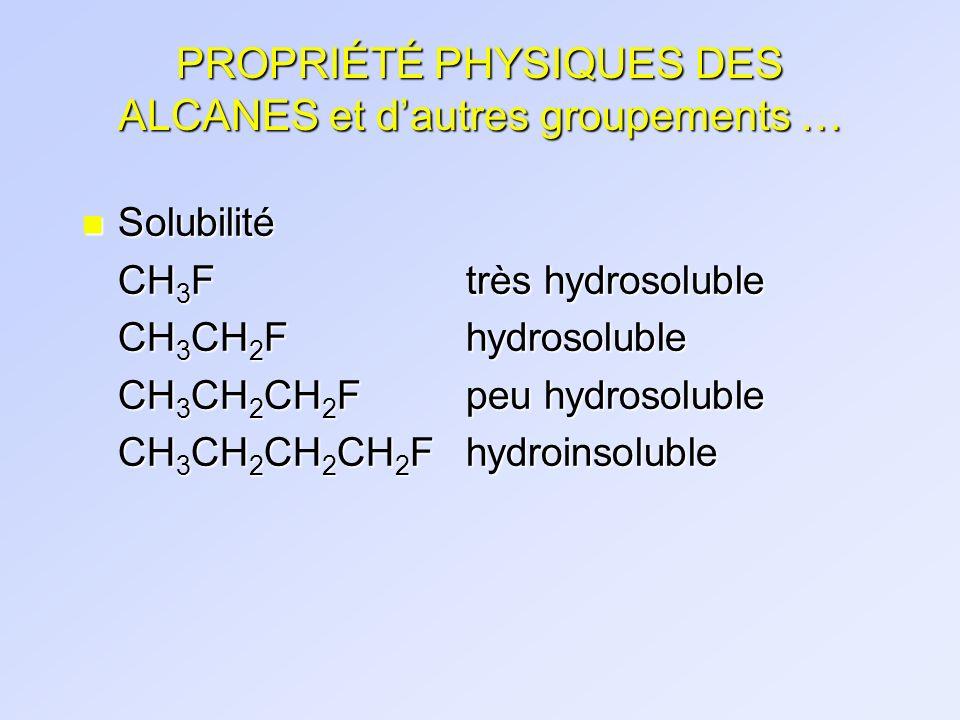 PROPRIÉTÉ PHYSIQUES DES ALCANES et dautres groupements … n Solubilité CH 3 Ftrès hydrosoluble CH 3 CH 2 Fhydrosoluble CH 3 CH 2 CH 2 Fpeu hydrosoluble