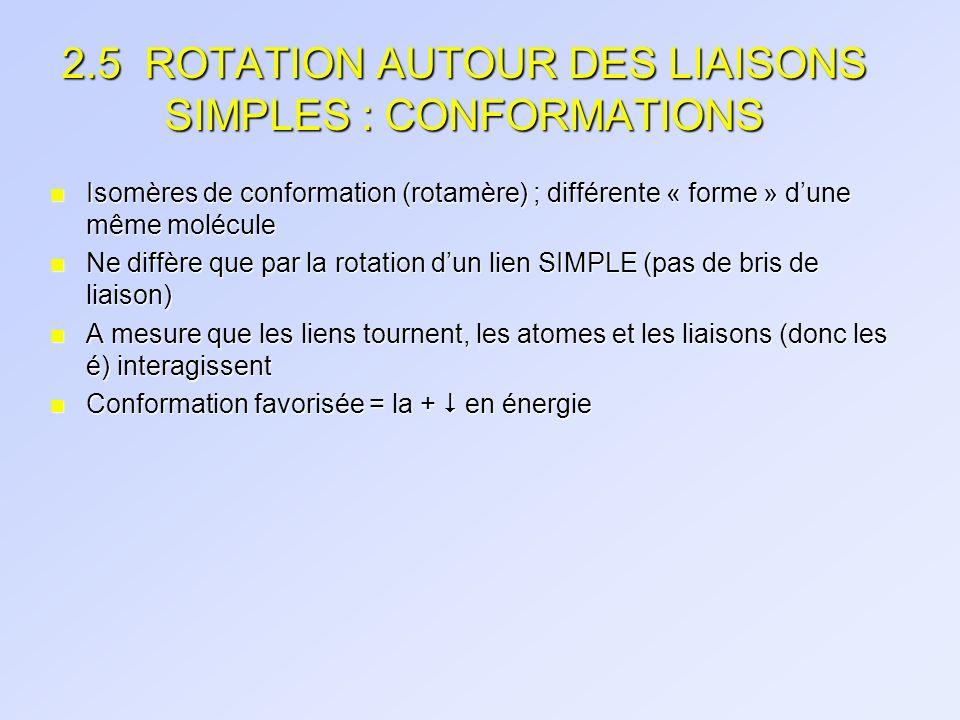 2.5 ROTATION AUTOUR DES LIAISONS SIMPLES : CONFORMATIONS n Isomères de conformation (rotamère) ; différente « forme » dune même molécule n Ne diffère