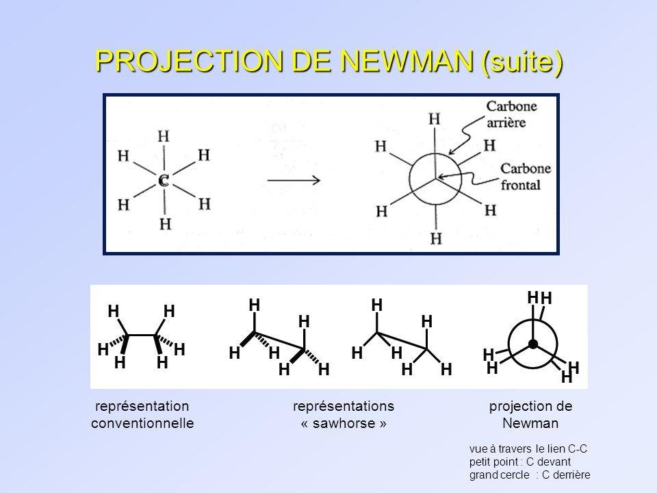 PROJECTION DE NEWMAN (suite) représentation conventionnelle représentations « sawhorse » projection de Newman vue à travers le lien C-C petit point :