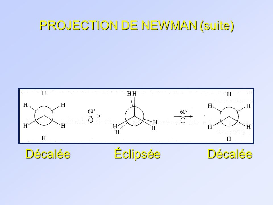 PROJECTION DE NEWMAN (suite) DécaléeDécaléeÉclipsée