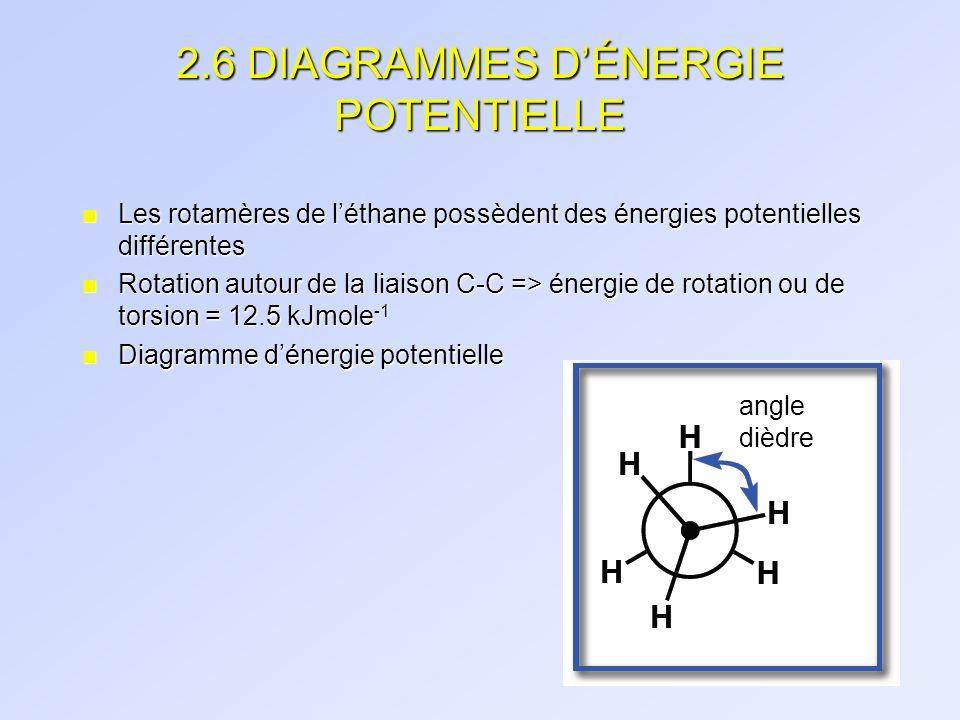 2.6 DIAGRAMMES DÉNERGIE POTENTIELLE n Les rotamères de léthane possèdent des énergies potentielles différentes n Rotation autour de la liaison C-C =>