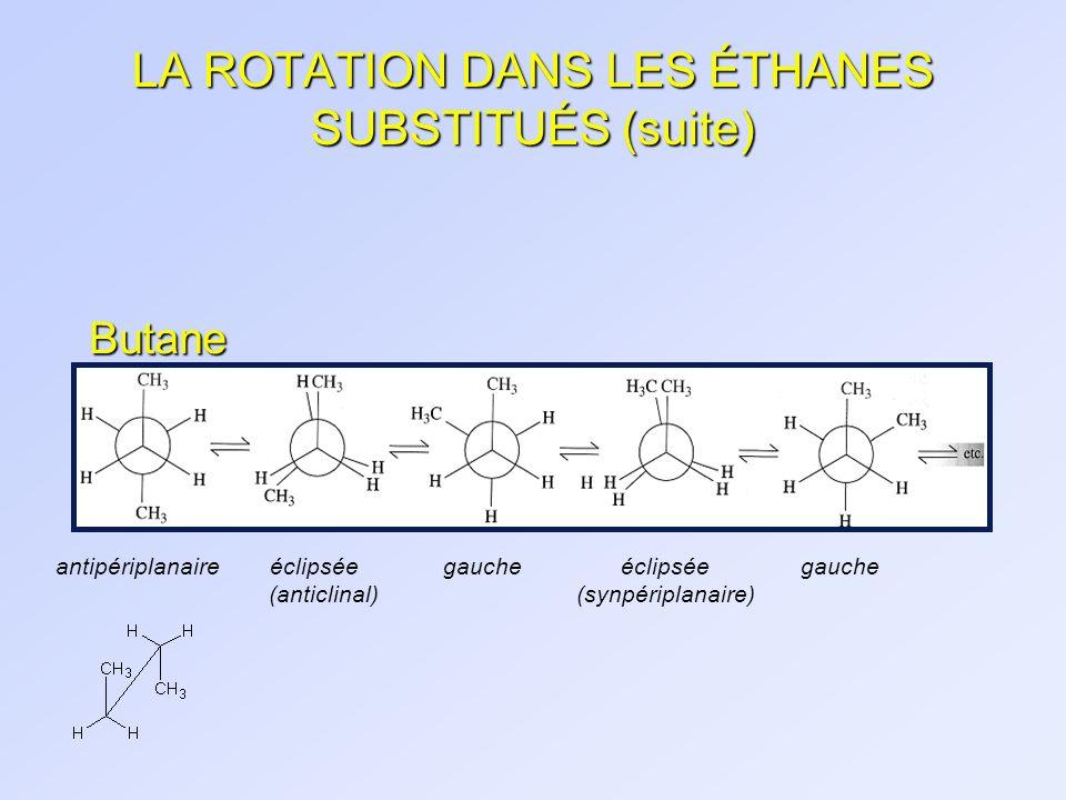 LA ROTATION DANS LES ÉTHANES SUBSTITUÉS (suite) Butane antipériplanaire éclipsée gauche éclipsée gauche (anticlinal) (synpériplanaire)