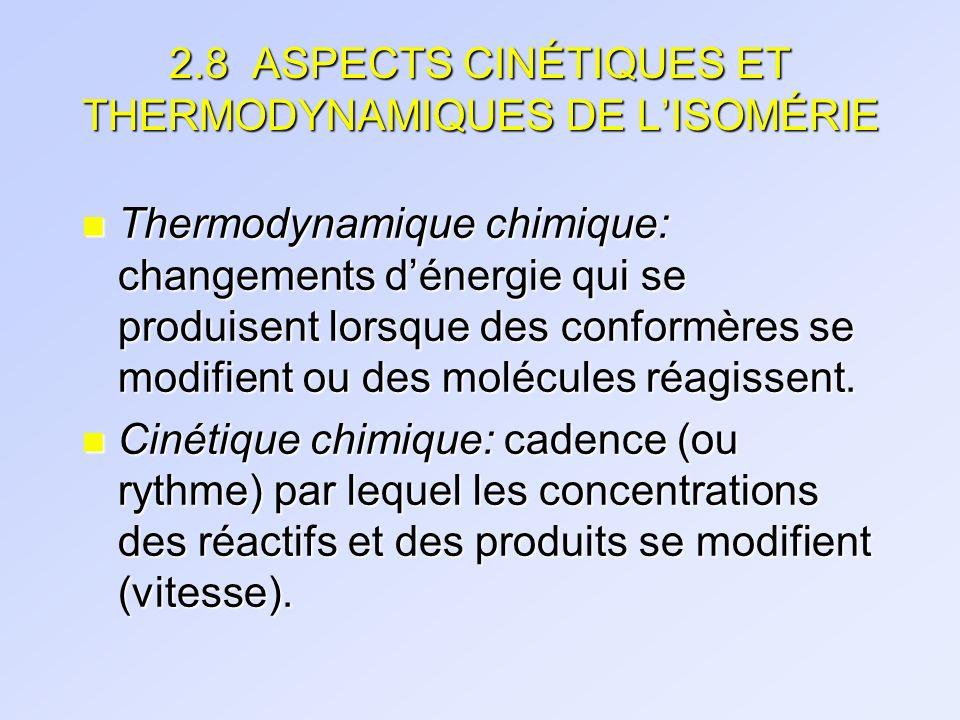 2.8 ASPECTS CINÉTIQUES ET THERMODYNAMIQUES DE LISOMÉRIE n Thermodynamique chimique: changements dénergie qui se produisent lorsque des conformères se