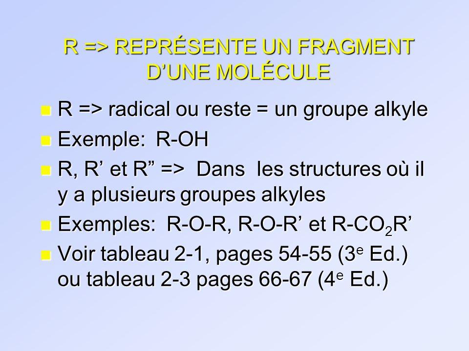 R => REPRÉSENTE UN FRAGMENT DUNE MOLÉCULE n R => radical ou reste = un groupe alkyle n Exemple: R-OH n R, R et R => Dans les structures où il y a plus