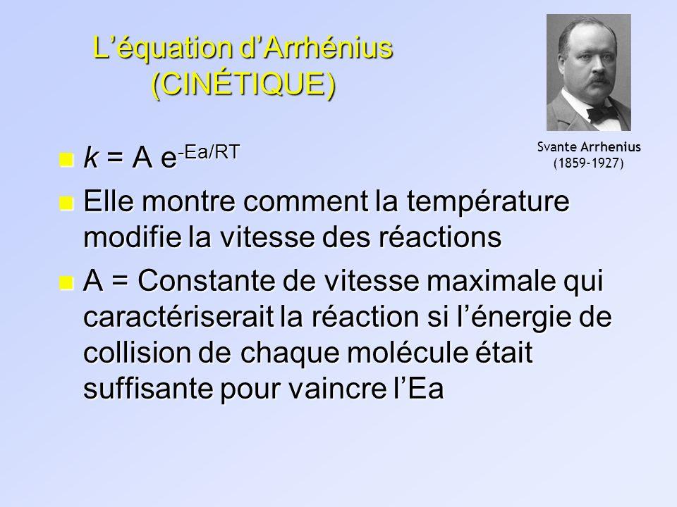 Léquation dArrhénius (CINÉTIQUE) n k = A e -Ea/RT n Elle montre comment la température modifie la vitesse des réactions n A = Constante de vitesse max