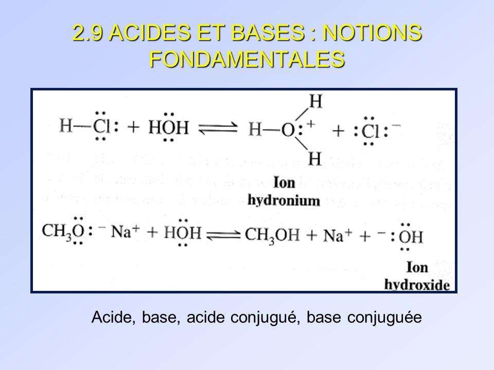 2.9 ACIDES ET BASES : NOTIONS FONDAMENTALES Acide, base, acide conjugué, base conjuguée