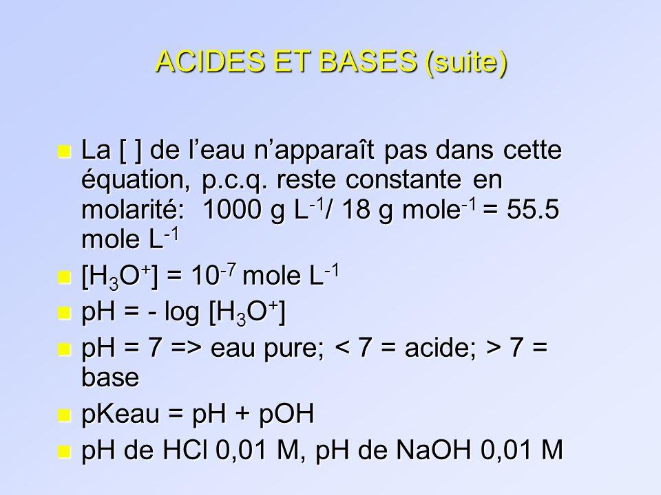 ACIDES ET BASES (suite) n La [ ] de leau napparaît pas dans cette équation, p.c.q. reste constante en molarité: 1000 g L -1 / 18 g mole -1 = 55.5 mole
