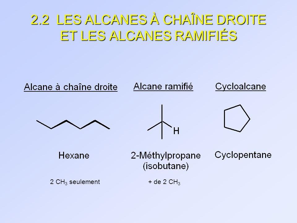 2.2 LES ALCANES À CHAÎNE DROITE ET LES ALCANES RAMIFIÉS 2 CH 3 seulement + de 2 CH 3