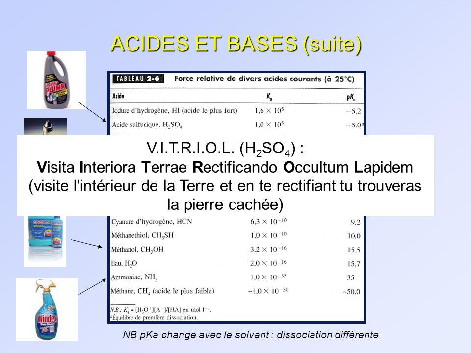 ACIDES ET BASES (suite) NB pKa change avec le solvant : dissociation différente V.I.T.R.I.O.L. (H 2 SO 4 ) : Visita Interiora Terrae Rectificando Occu