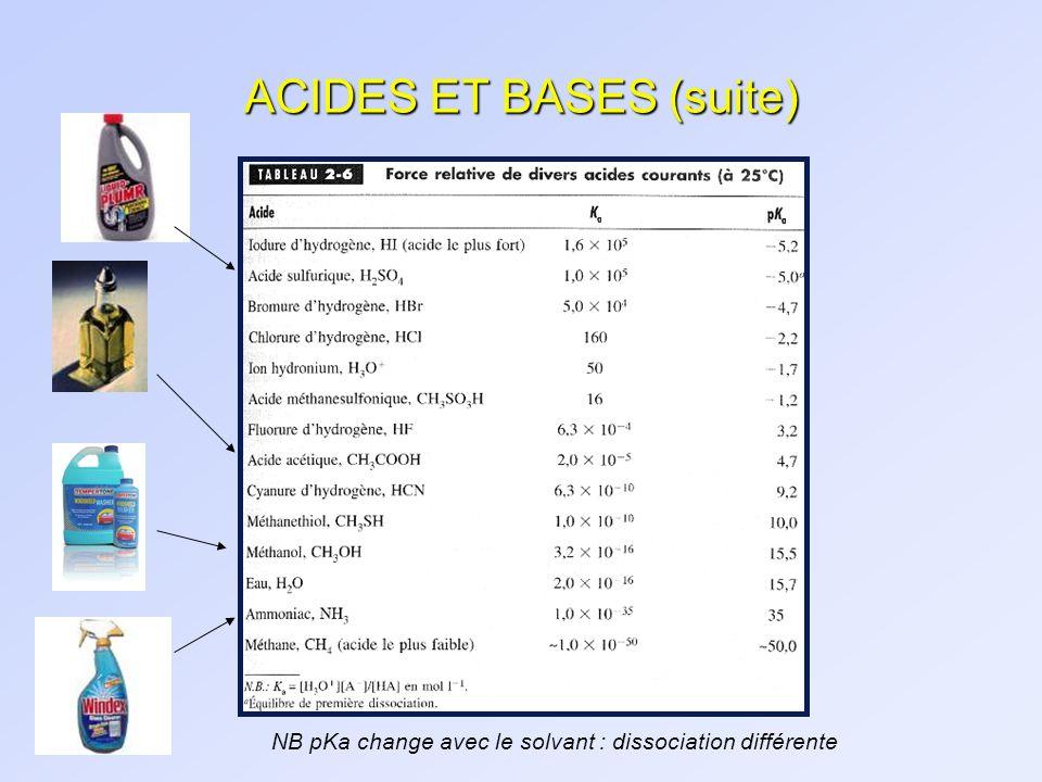 ACIDES ET BASES (suite) NB pKa change avec le solvant : dissociation différente