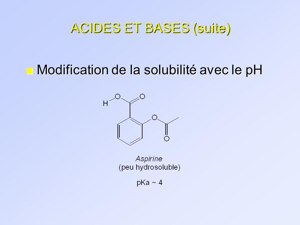 ACIDES ET BASES (suite) n Modification de la solubilité avec le pH