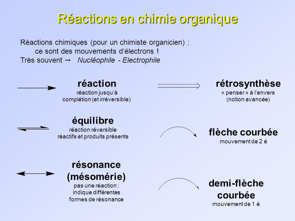 Réactions en chimie organique Réactions chimiques (pour un chimiste organicien) : ce sont des mouvements délectrons ! Très souvent Nucléophile - Elect