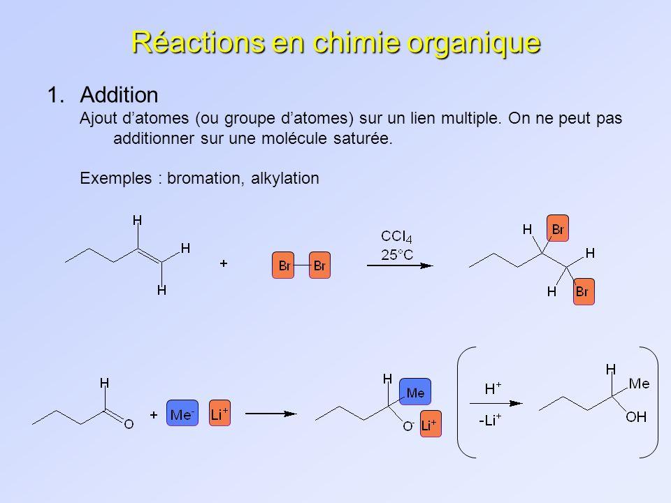 Réactions en chimie organique 1.Addition Ajout datomes (ou groupe datomes) sur un lien multiple. On ne peut pas additionner sur une molécule saturée.