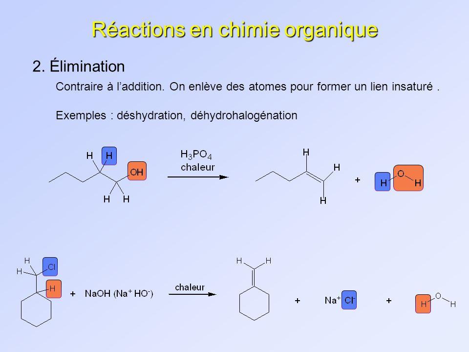Réactions en chimie organique 2. Élimination Contraire à laddition. On enlève des atomes pour former un lien insaturé. Exemples : déshydration, déhydr