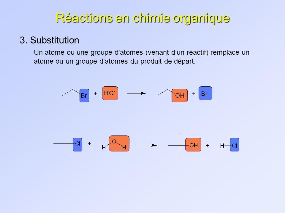 Réactions en chimie organique 3. Substitution Un atome ou une groupe datomes (venant dun réactif) remplace un atome ou un groupe datomes du produit de